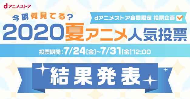 「リゼロ2期」堂々1位!2020夏アニメ『今期何見てる?』投票結果発表